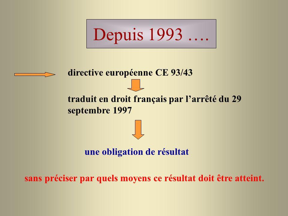 Depuis 1993 …. directive européenne CE 93/43 traduit en droit français par larrêté du 29 septembre 1997 une obligation de résultat sans préciser par q