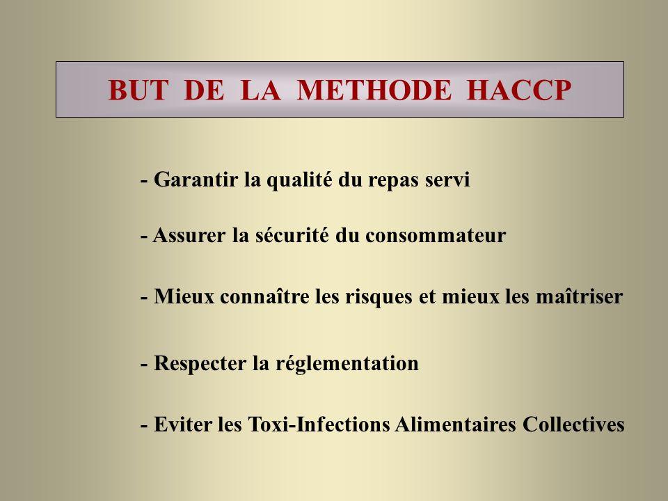 BUT DE LA METHODE HACCP - Garantir la qualité du repas servi - Assurer la sécurité du consommateur - Mieux connaître les risques et mieux les maîtrise