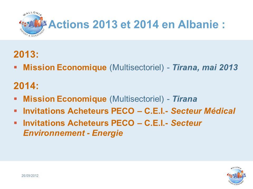 Actions 2013 et 2014 en Albanie : 2013: Mission Economique (Multisectoriel) - Tirana, mai 2013 2014: Mission Economique (Multisectoriel) - Tirana Invi