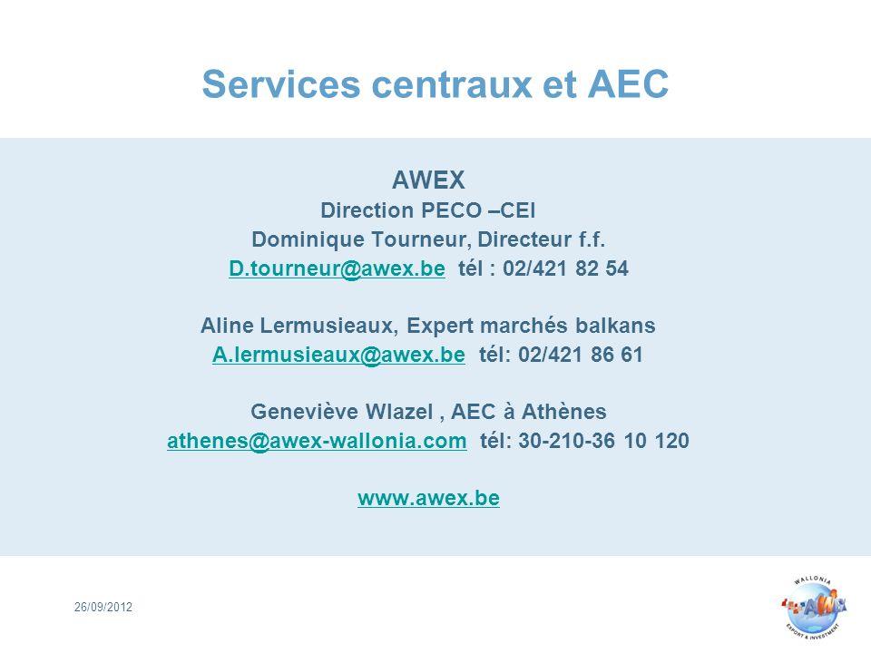Services centraux et AEC AWEX Direction PECO –CEI Dominique Tourneur, Directeur f.f. D.tourneur@awex.beD.tourneur@awex.be tél : 02/421 82 54 Aline Ler