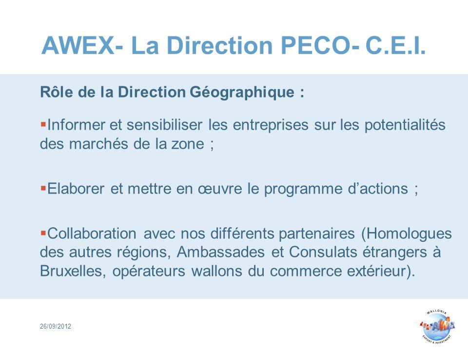 AWEX- La Direction PECO- C.E.I. Rôle de la Direction Géographique : Informer et sensibiliser les entreprises sur les potentialités des marchés de la z