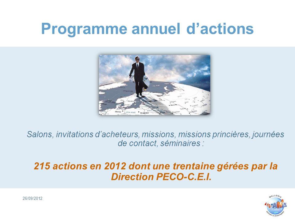 Programme annuel dactions Salons, invitations dacheteurs, missions, missions princières, journées de contact, séminaires : 215 actions en 2012 dont un