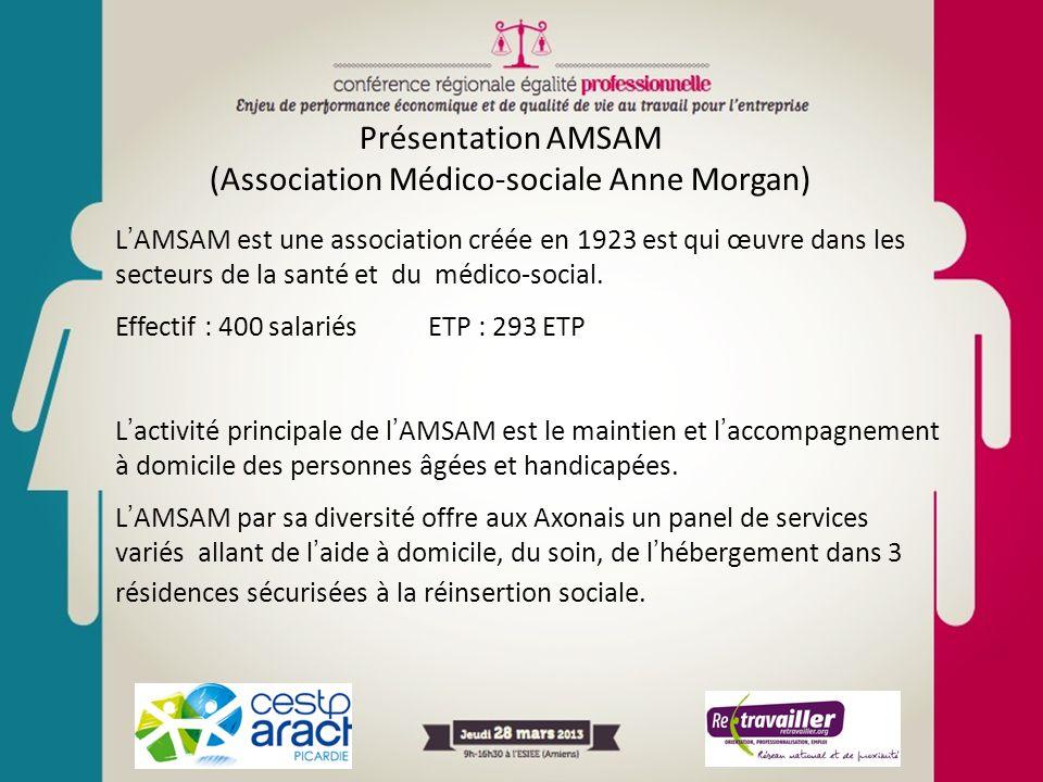 Présentation AMSAM (Association Médico-sociale Anne Morgan) LAMSAM est une association créée en 1923 est qui œuvre dans les secteurs de la santé et du médico-social.