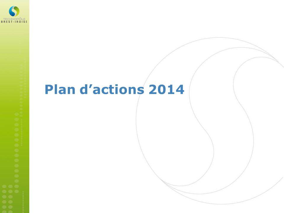 Plan dactions 2014