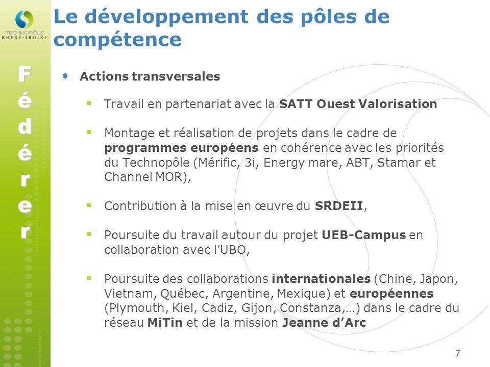 7 Actions transversales Travail en partenariat avec la SATT Ouest Valorisation Montage et réalisation de projets dans le cadre de programmes européens
