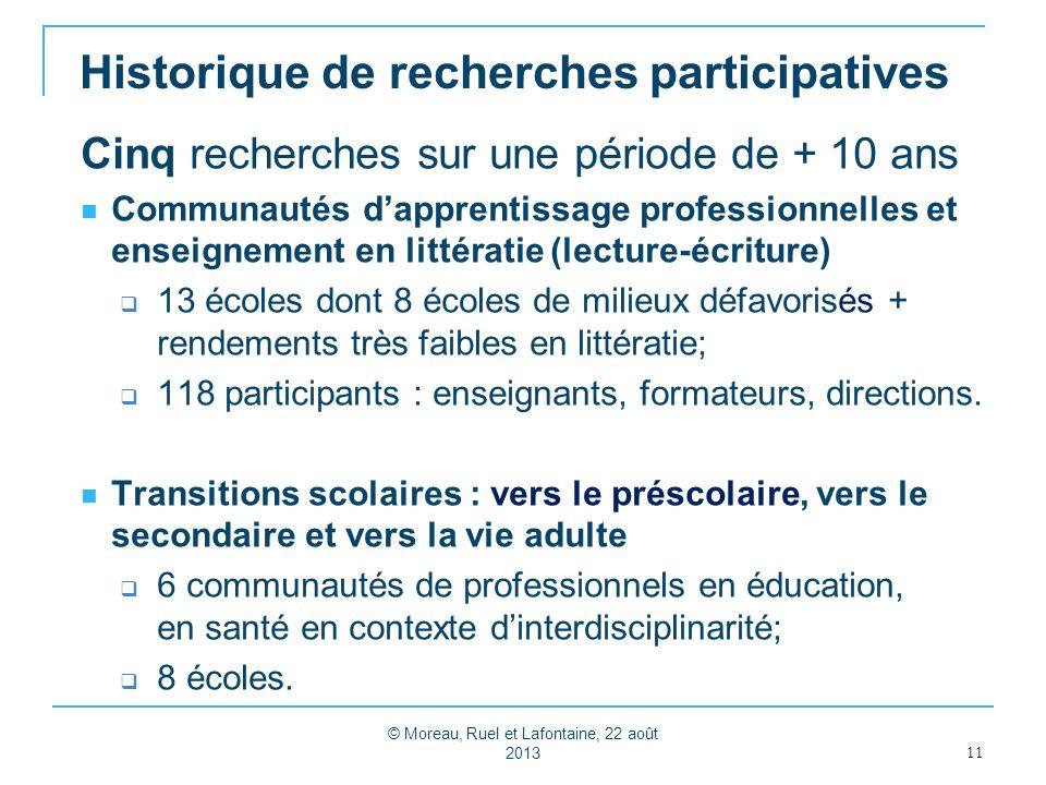 Historique de recherches participatives Cinq recherches sur une période de + 10 ans Communautés dapprentissage professionnelles et enseignement en lit