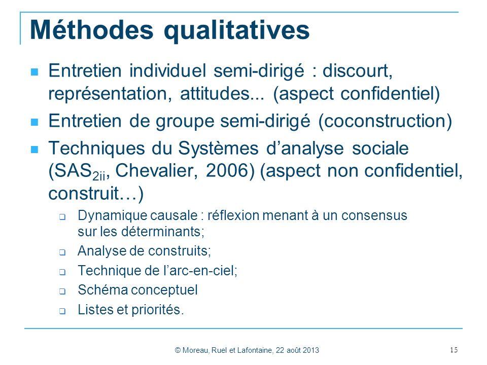 Méthodes qualitatives Entretien individuel semi-dirigé : discourt, représentation, attitudes... (aspect confidentiel) Entretien de groupe semi-dirigé