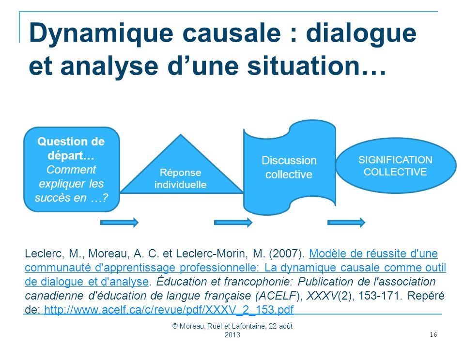 Leclerc, M., Moreau, A. C. et Leclerc-Morin, M. (2007). Modèle de réussite d'une communauté d'apprentissage professionnelle: La dynamique causale comm