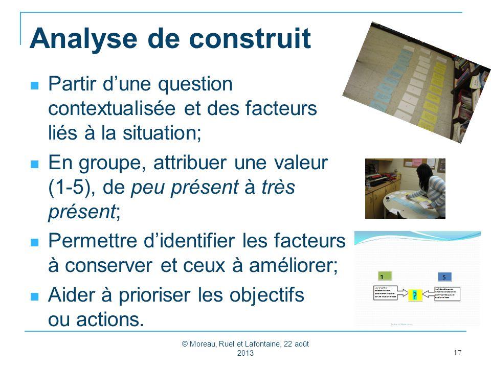 Analyse de construit Partir dune question contextualisée et des facteurs liés à la situation; En groupe, attribuer une valeur (1-5), de peu présent à très présent; Permettre didentifier les facteurs à conserver et ceux à améliorer; Aider à prioriser les objectifs ou actions.