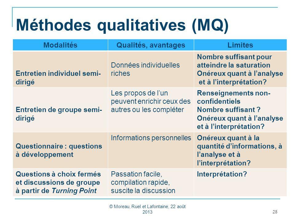 Méthodes qualitatives (MQ) 28 ModalitésQualités, avantagesLimites Entretien individuel semi- dirigé Données individuelles riches Nombre suffisant pour atteindre la saturation Onéreux quant à lanalyse et à linterprétation.