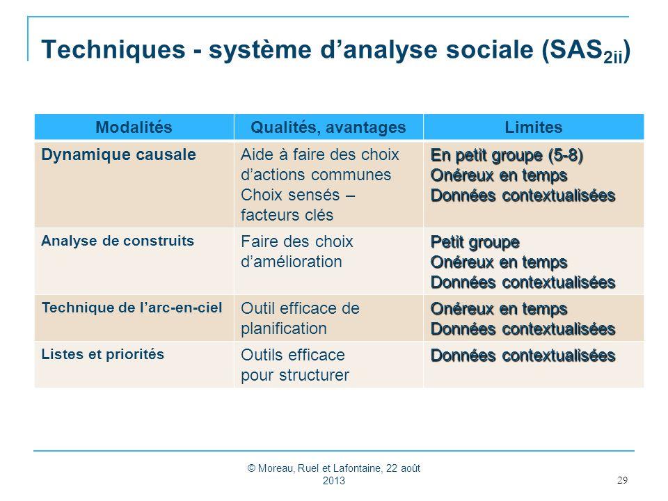 Techniques - système danalyse sociale (SAS 2ii ) 29 ModalitésQualités, avantagesLimites Dynamique causaleAide à faire des choix dactions communes Choi