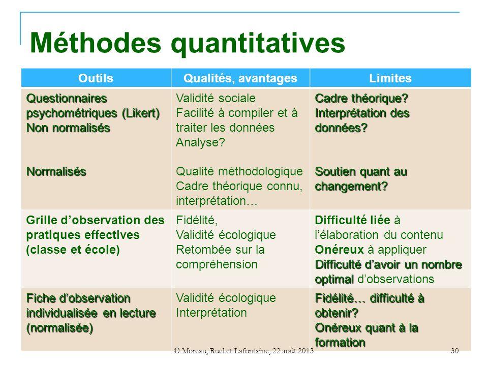 Méthodes quantitatives OutilsQualités, avantagesLimites Questionnaires psychométriques (Likert) Non normalisés Normalisés Validité sociale Facilité à compiler et à traiter les données Analyse.