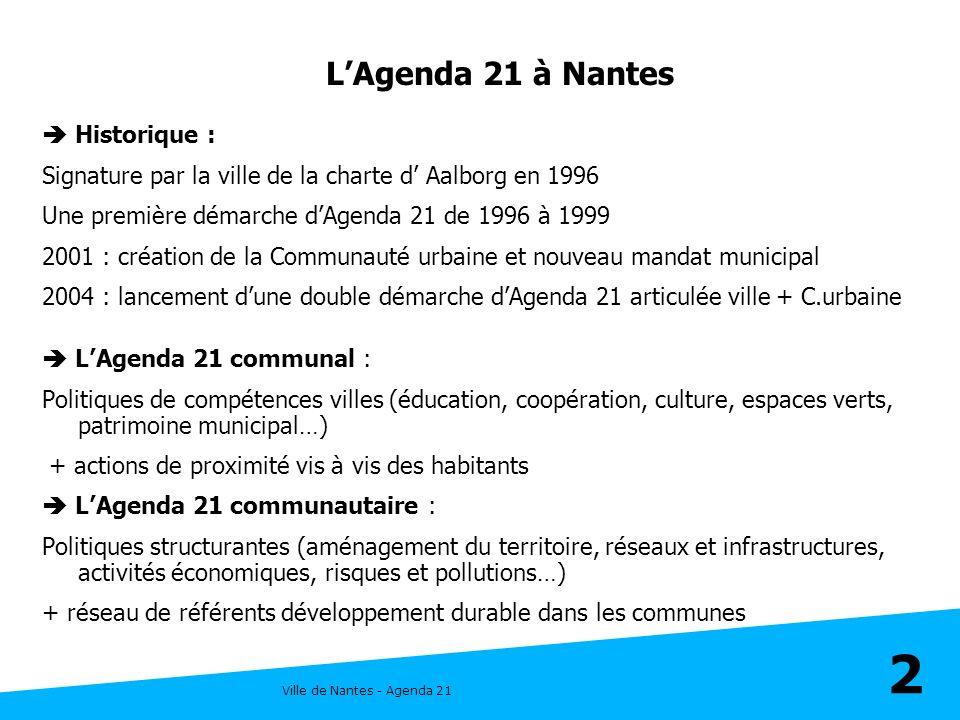 Ville de Nantes - Agenda 21 2 Historique : Signature par la ville de la charte d Aalborg en 1996 Une première démarche dAgenda 21 de 1996 à 1999 2001
