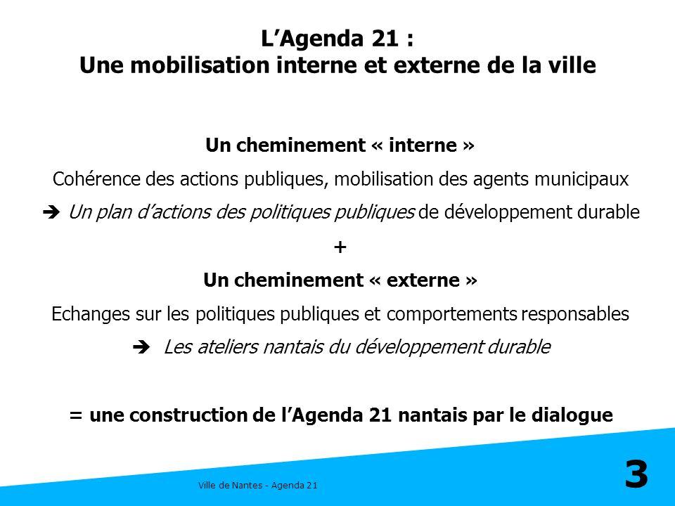 Ville de Nantes - Agenda 21 3 LAgenda 21 : Une mobilisation interne et externe de la ville Un cheminement « interne » Cohérence des actions publiques,