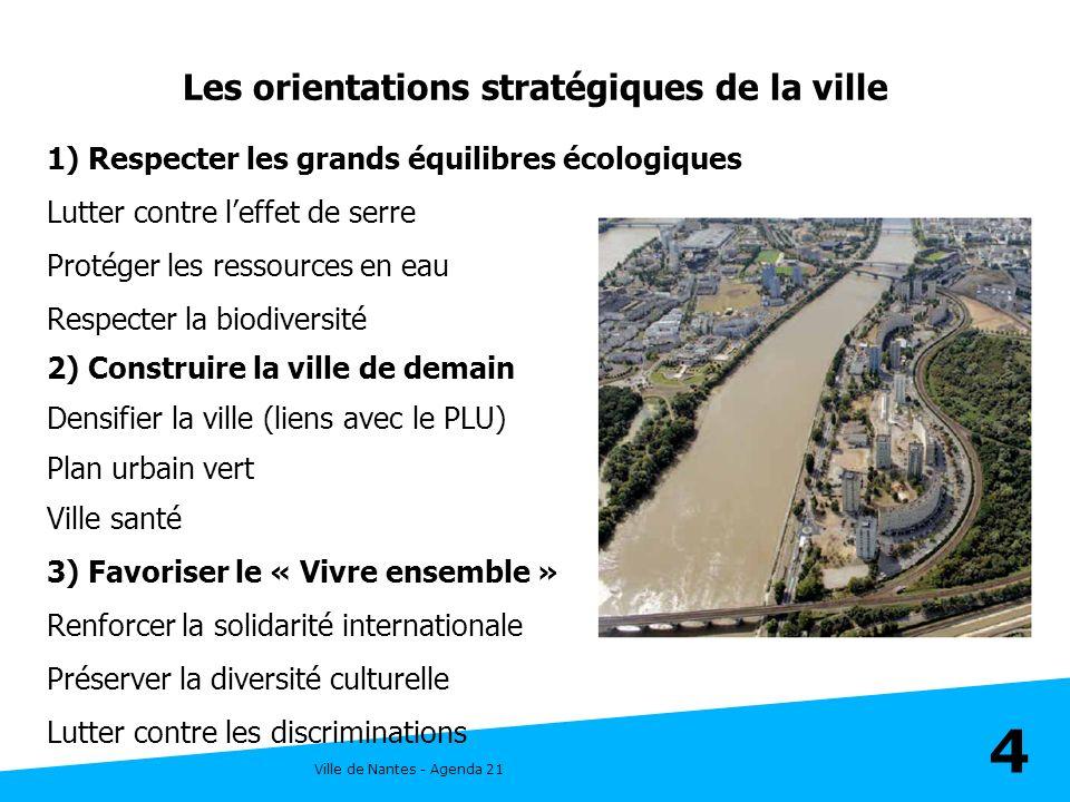 Ville de Nantes - Agenda 21 4 Les orientations stratégiques de la ville 1) Respecter les grands équilibres écologiques Lutter contre leffet de serre P