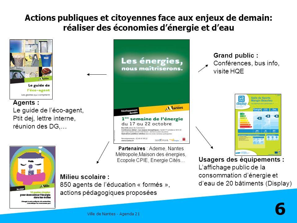 Ville de Nantes - Agenda 21 6 Agents : Le guide de léco-agent, Ptit dej, lettre interne, réunion des DG,… Usagers des équipements : Laffichage public