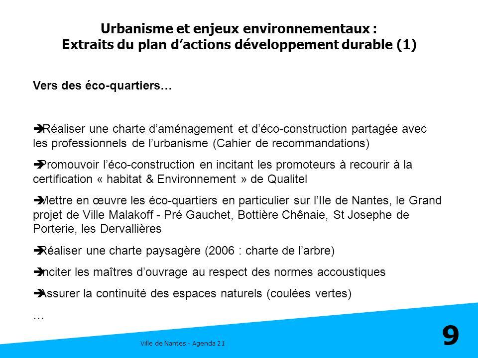 Ville de Nantes - Agenda 21 9 Urbanisme et enjeux environnementaux : Extraits du plan dactions développement durable (1) Vers des éco-quartiers… Réali
