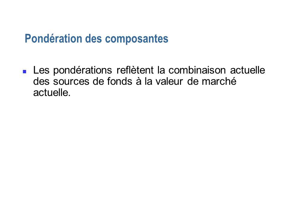 Pondération des composantes n Les pondérations reflètent la combinaison actuelle des sources de fonds à la valeur de marché actuelle.