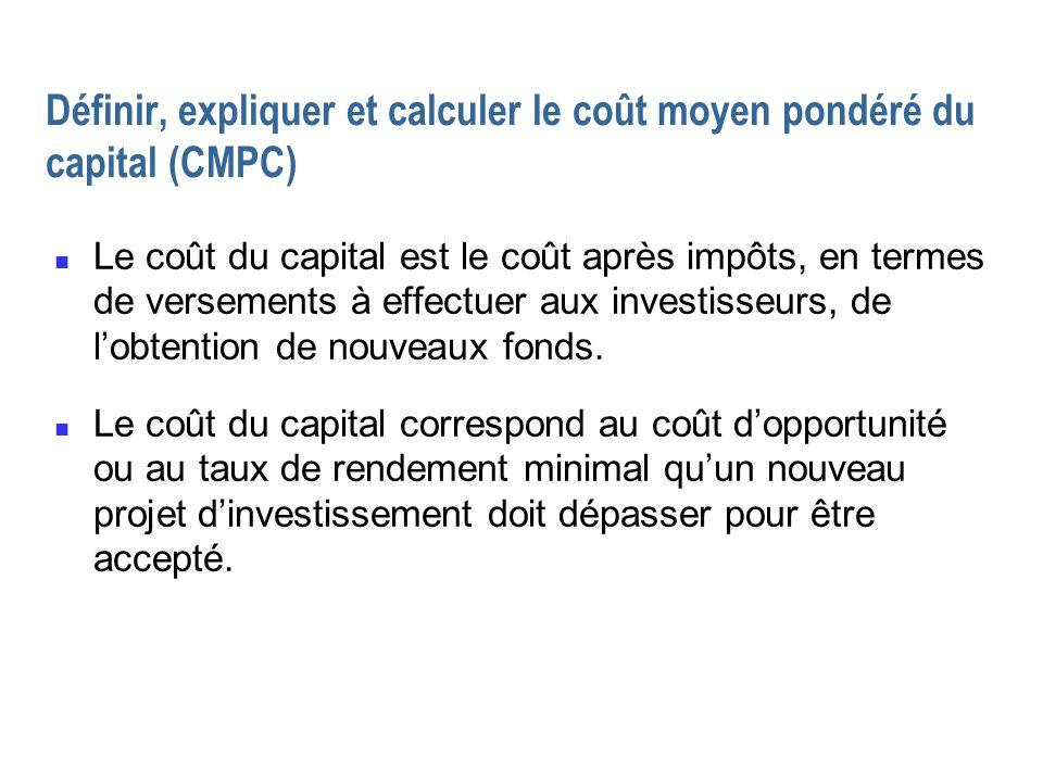 Définir, expliquer et calculer le coût moyen pondéré du capital (CMPC) n Le coût du capital est le coût après impôts, en termes de versements à effect