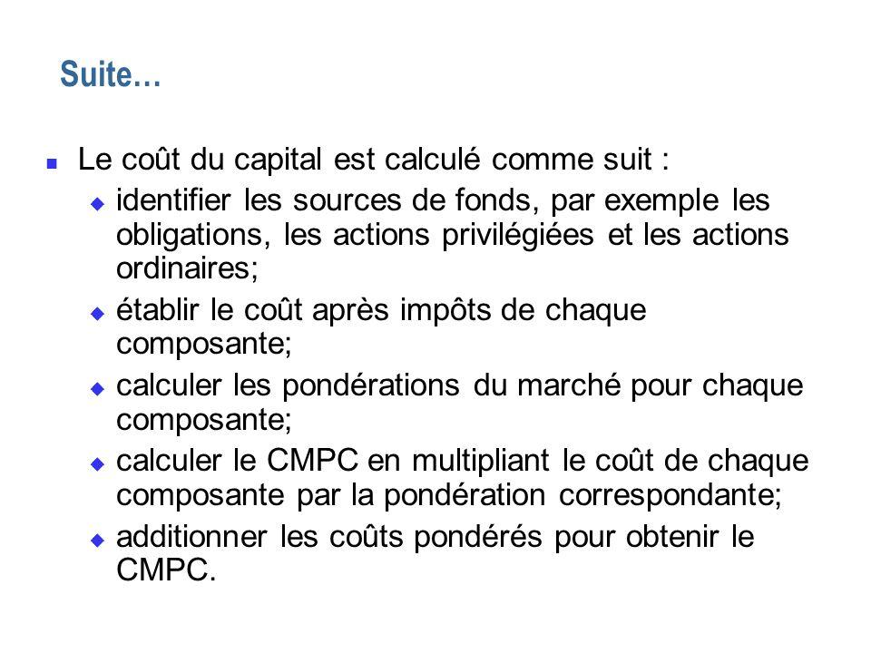 Suite… n Le coût du capital est calculé comme suit : u identifier les sources de fonds, par exemple les obligations, les actions privilégiées et les a