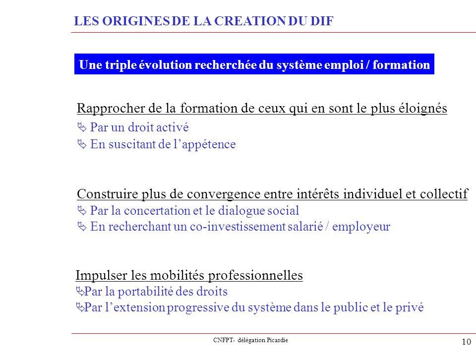 CNFPT- délégation Picardie 10 Rapprocher de la formation de ceux qui en sont le plus éloignés Par un droit activé En suscitant de lappétence Construir