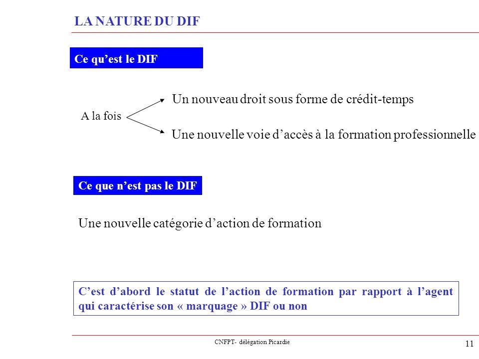 CNFPT- délégation Picardie 11 LA NATURE DU DIF Ce quest le DIF Ce que nest pas le DIF Une nouvelle catégorie daction de formation A la fois Un nouveau