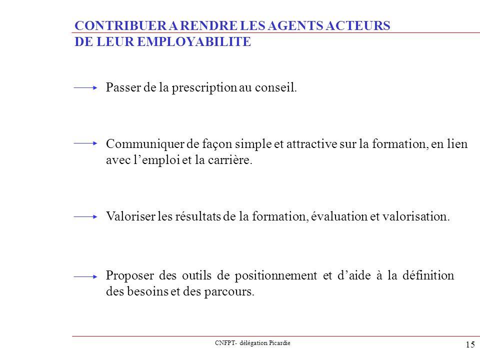 CNFPT- délégation Picardie 15 CONTRIBUER A RENDRE LES AGENTS ACTEURS DE LEUR EMPLOYABILITE Passer de la prescription au conseil. Communiquer de façon