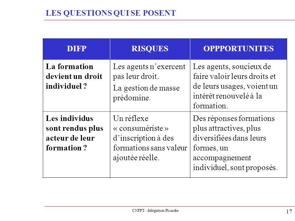 CNFPT- délégation Picardie 17 LES QUESTIONS QUI SE POSENT DIFPRISQUESOPPPORTUNITES La formation devient un droit individuel ? Les agents nexercent pas
