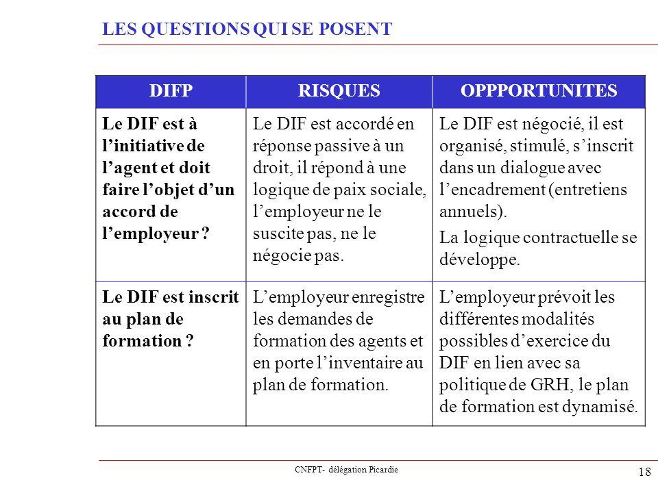 CNFPT- délégation Picardie 18 LES QUESTIONS QUI SE POSENT DIFPRISQUESOPPPORTUNITES Le DIF est à linitiative de lagent et doit faire lobjet dun accord
