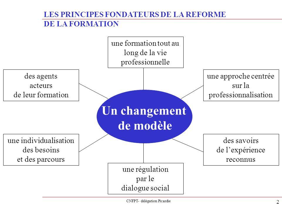 CNFPT- délégation Picardie 2 LES PRINCIPES FONDATEURS DE LA REFORME DE LA FORMATION Un changement de modèle une individualisation des besoins et des p