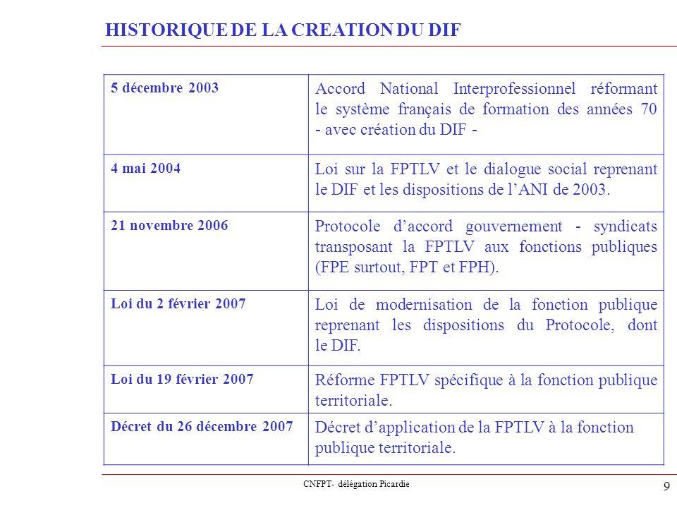 CNFPT- délégation Picardie 9 HISTORIQUE DE LA CREATION DU DIF 5 décembre 2003 Accord National Interprofessionnel réformant le système français de form