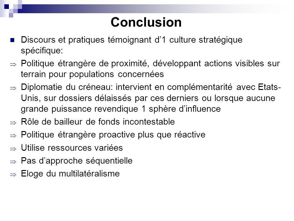 Conclusion Discours et pratiques témoignant d1 culture stratégique spécifique: Politique étrangère de proximité, développant actions visibles sur terr