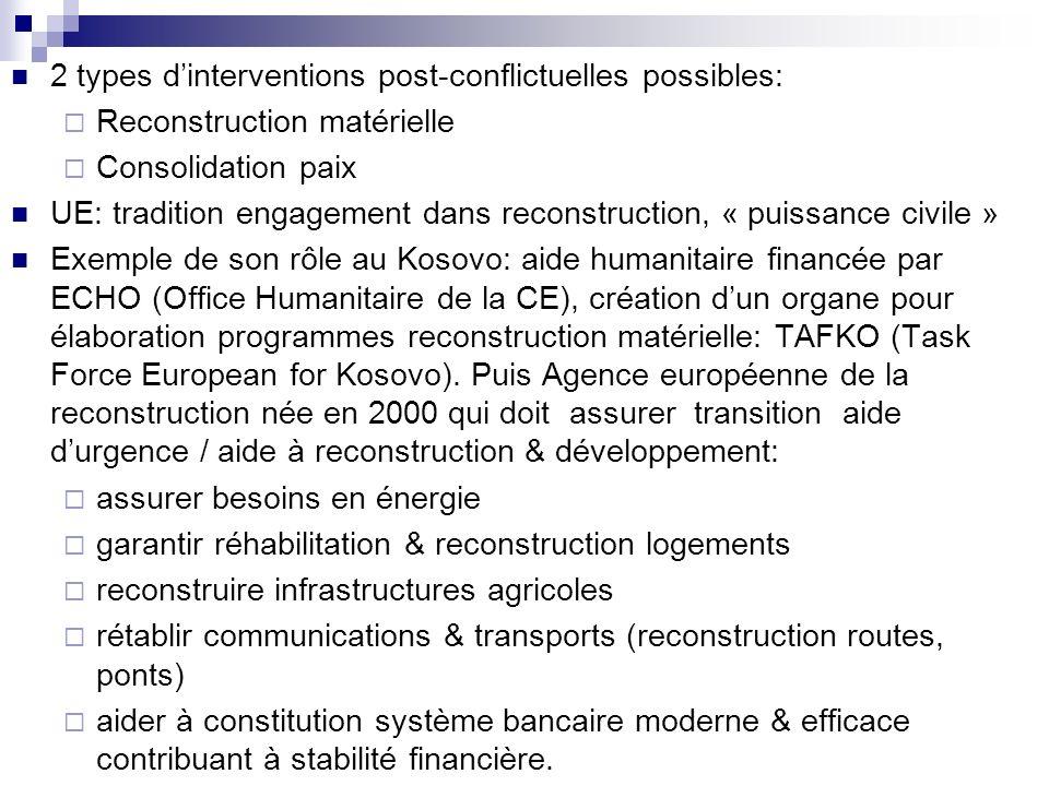 2 types dinterventions post-conflictuelles possibles: Reconstruction matérielle Consolidation paix UE: tradition engagement dans reconstruction, « pui