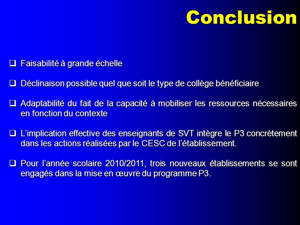 Conclusion Faisabilité à grande échelle Faisabilité à grande échelle Déclinaison possible quel que soit le type de collège bénéficiaire Déclinaison po