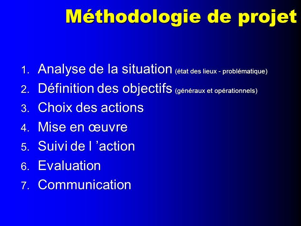 Méthodologie de projet 1. Analyse de la situation (état des lieux - problématique) 2. Définition des objectifs (généraux et opérationnels) 3. Choix de
