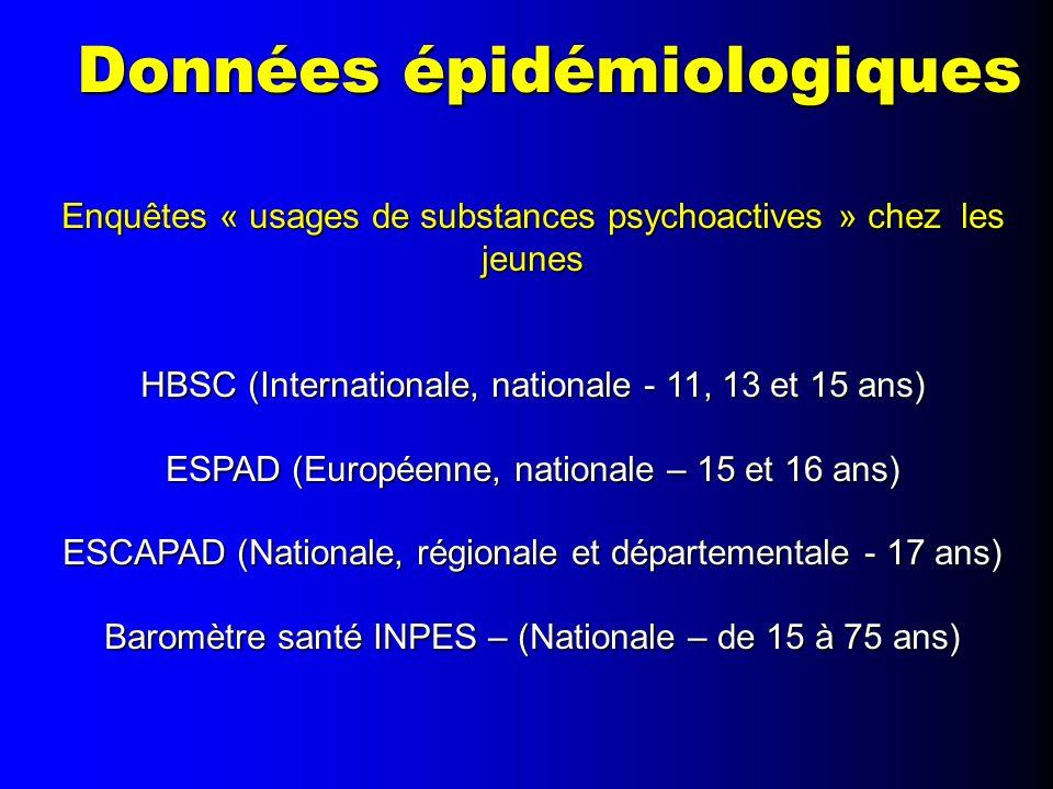Données épidémiologiques Enquêtes « usages de substances psychoactives » chez les jeunes HBSC (Internationale, nationale - 11, 13 et 15 ans) ESPAD (Eu