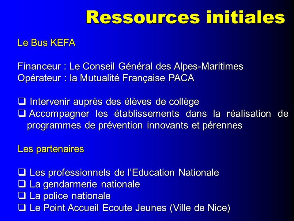 Ressources initiales Le Bus KEFA Financeur : Le Conseil Général des Alpes-Maritimes Opérateur : la Mutualité Française PACA Intervenir auprès des élèv