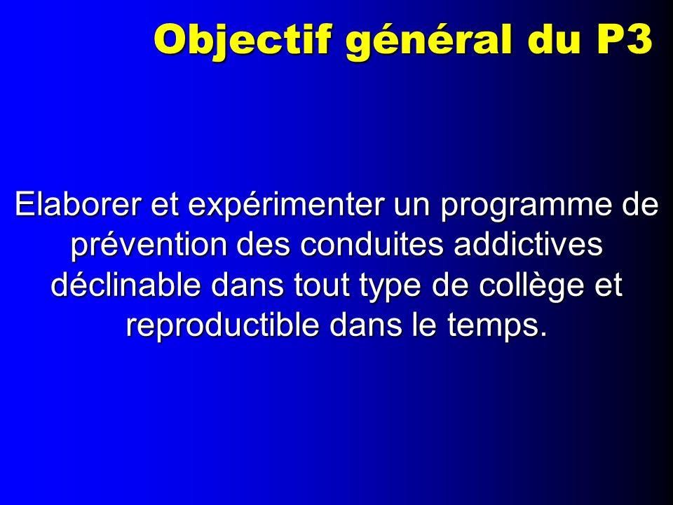 Objectif général du P3 Elaborer et expérimenter un programme de prévention des conduites addictives déclinable dans tout type de collège et reproducti