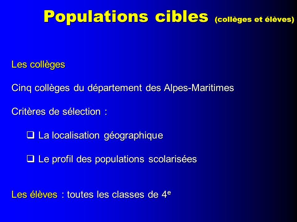 Les collèges Cinq collèges du département des Alpes-Maritimes Critères de sélection : La localisation géographique La localisation géographique Le pro