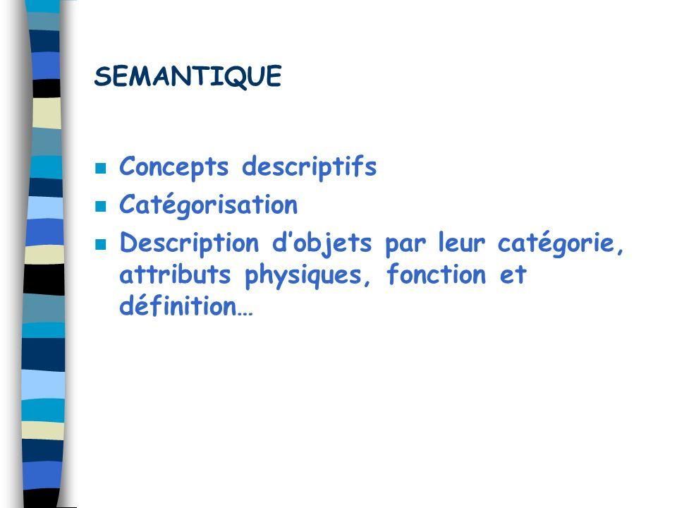 SEMANTIQUE n Concepts descriptifs n Catégorisation n Description dobjets par leur catégorie, attributs physiques, fonction et définition…