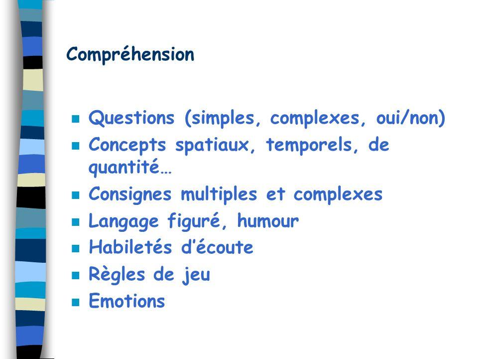 Compréhension n Questions (simples, complexes, oui/non) n Concepts spatiaux, temporels, de quantité… n Consignes multiples et complexes n Langage figu