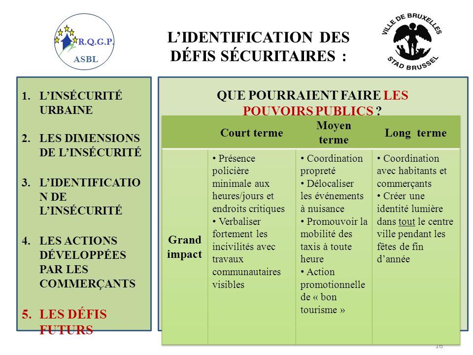 LIDENTIFICATION DES DÉFIS SÉCURITAIRES : 1.LINSÉCURITÉ URBAINE 2.LES DIMENSIONS DE LINSÉCURITÉ 3.LIDENTIFICATIO N DE LINSÉCURITÉ 4.LES ACTIONS DÉVELOP