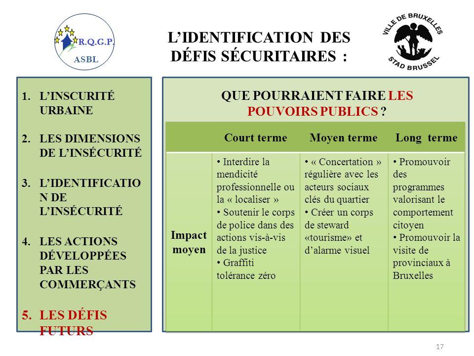 LIDENTIFICATION DES DÉFIS SÉCURITAIRES : 1.LINSCURITÉ URBAINE 2.LES DIMENSIONS DE LINSÉCURITÉ 3.LIDENTIFICATIO N DE LINSÉCURITÉ 4.LES ACTIONS DÉVELOPP