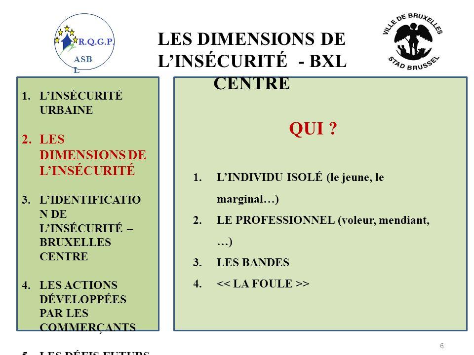 LES DIMENSIONS DE LINSÉCURITÉ - BXL CENTRE 1.LINSÉCURITÉ URBAINE 2.LES DIMENSIONS DE LINSÉCURITÉ 3.LIDENTIFICATIO N DE LINSÉCURITÉ – BRUXELLES CENTRE 4.LES ACTIONS DÉVELOPPÉES PAR LES COMMERÇANTS 5.LES DÉFIS FUTURS 7 ASB L 1.DANGERS PHYSIQUES 2.VOLS 3.HARCÈLEMENTS 4.NUISANCES 5.VANDALISME COMMENT ?