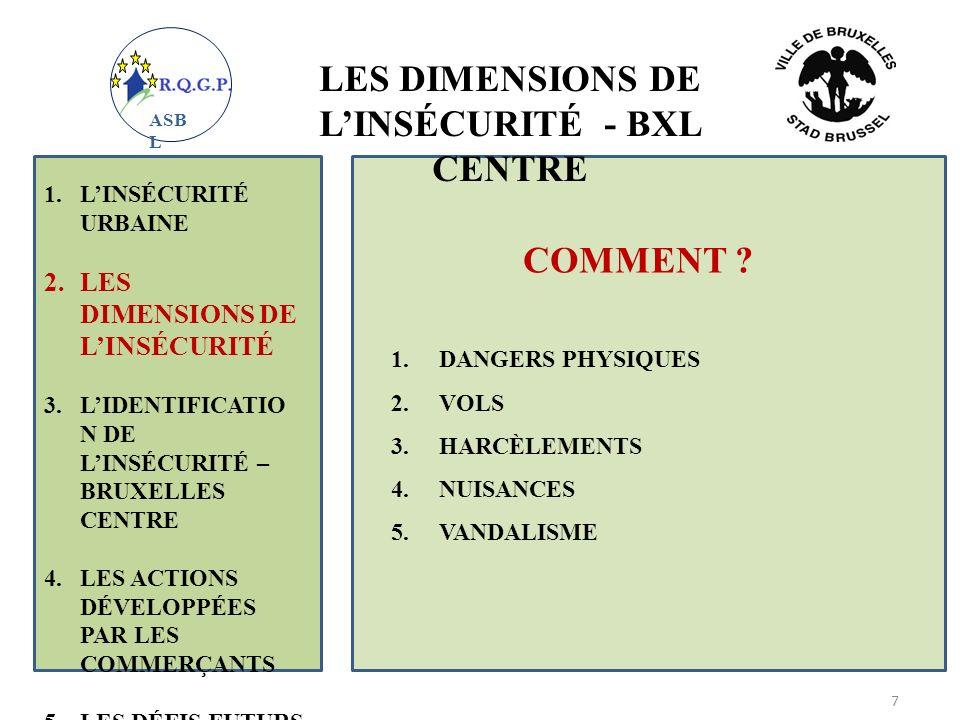 LES DIMENSIONS DE LINSÉCURITÉ - BXL CENTRE 1.LINSÉCURITÉ URBAINE 2.LES DIMENSIONS DE LINSÉCURITÉ 3.LIDENTIFICATIO N DE LINSÉCURITÉ – BRUXELLES CENTRE 4.LES ACTIONS DÉVELOPPÉES PAR LES COMMERÇANTS 5.LES DÉFIS FUTURS 8 ASB L -RUES -MAGASINS -IMMEUBLES DHABITATION -HORECA : hôtels, restaurants, cafés, disco- bars et boîtes de nuit -PARCS ET PLAINES DE JEUX -CENTRES DE MOBILITÉ -SALLES DE SPECTACLES, CENTRES CULTURELS OÙ ?