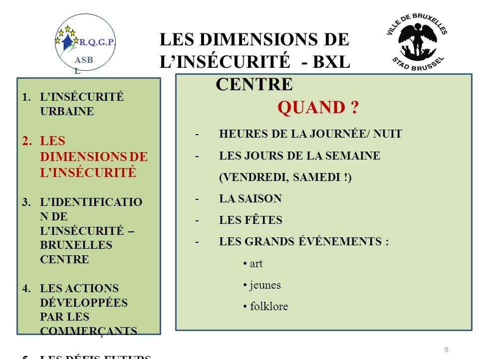LIDENTIFICATION DE LINSÉCURITÉ 1.LINSÉCURITÉ URBAINE 2.LES DIMENSIONS DE LINSÉCURITÉ 3.LIDENTIFICATI ON DE LINSÉCURITÉ 4.LES ACTIONS DÉVELOPPÉES PAR LES COMMERÇANTS 5.LES DÉFIS FUTURS 10 ASBL