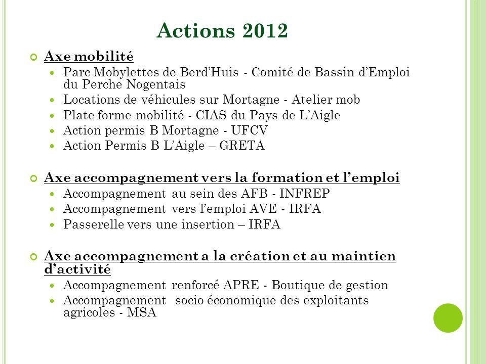 Actions 2012 Axe mobilité Parc Mobylettes de BerdHuis - Comité de Bassin dEmploi du Perche Nogentais Locations de véhicules sur Mortagne - Atelier mob