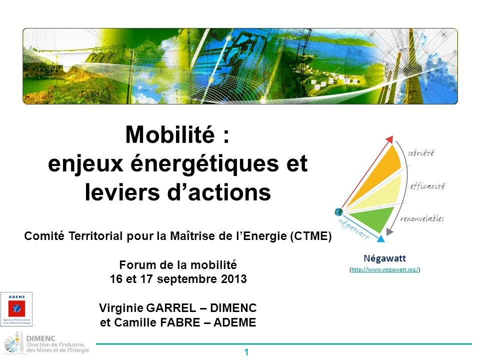 1 Négawatt (http://www.negawatt.org/)http://www.negawatt.org/ Mobilité : enjeux énergétiques et leviers dactions Comité Territorial pour la Maîtrise de lEnergie (CTME) Forum de la mobilité 16 et 17 septembre 2013 Virginie GARREL – DIMENC et Camille FABRE – ADEME