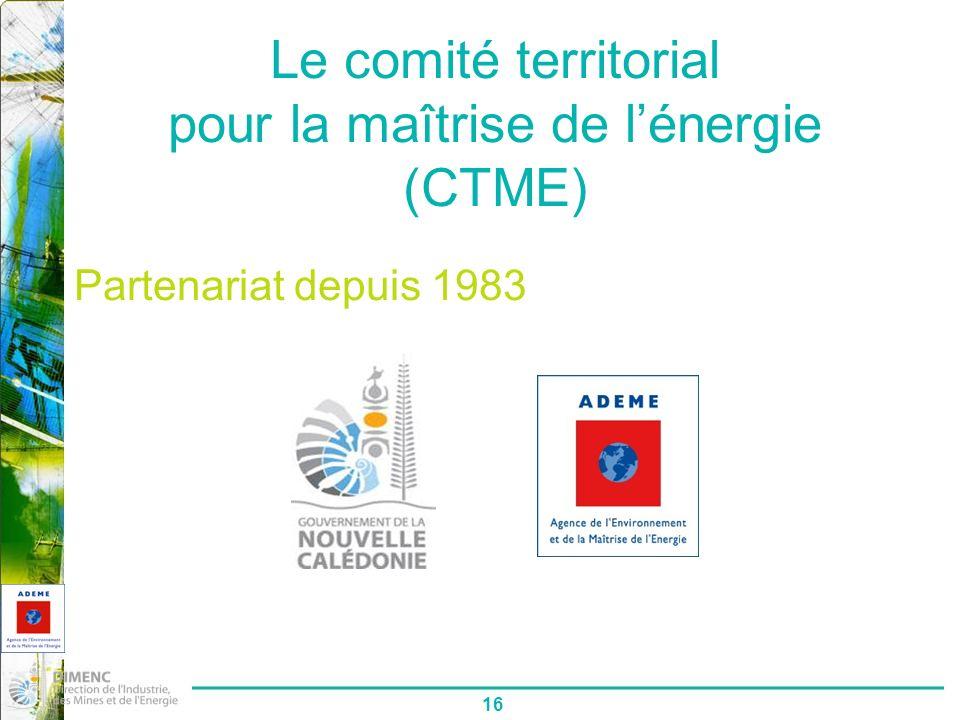 16 Le comité territorial pour la maîtrise de lénergie (CTME) Partenariat depuis 1983