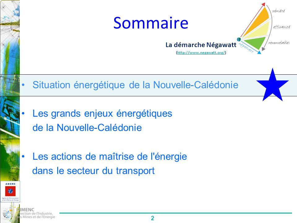2 Sommaire Situation énergétique de la Nouvelle-Calédonie Les grands enjeux énergétiques de la Nouvelle-Calédonie Les actions de maîtrise de l énergie dans le secteur du transport La démarche Négawatt (http://www.negawatt.org/)http://www.negawatt.org/